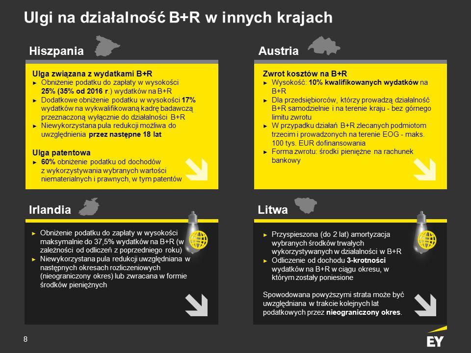 8 Ulgi na działalność B+R w innych krajach Hiszpania Austria Ulga związana z wydatkami B+R ► Obniżenie podatku do zapłaty w wysokości 25% (35% od 2016 r.) wydatków na B+R ► Dodatkowe obniżenie podatku w wysokości 17% wydatków na wykwalifikowaną kadrę badawczą przeznaczoną wyłącznie do działalności B+R ► Niewykorzystana pula redukcji możliwa do uwzględnienia przez następne 18 lat Ulga patentowa ► 60% obniżenie podatku od dochodów z wykorzystywania wybranych wartości niematerialnych i prawnych, w tym patentów Zwrot kosztów na B+R ► Wysokość: 10% kwalifikowanych wydatków na B+R ► Dla przedsiębiorców, którzy prowadzą działalność B+R samodzielnie i na terenie kraju - bez górnego limitu zwrotu ► W przypadku działań B+R zlecanych podmiotom trzecim i prowadzonych na terenie EOG - maks.