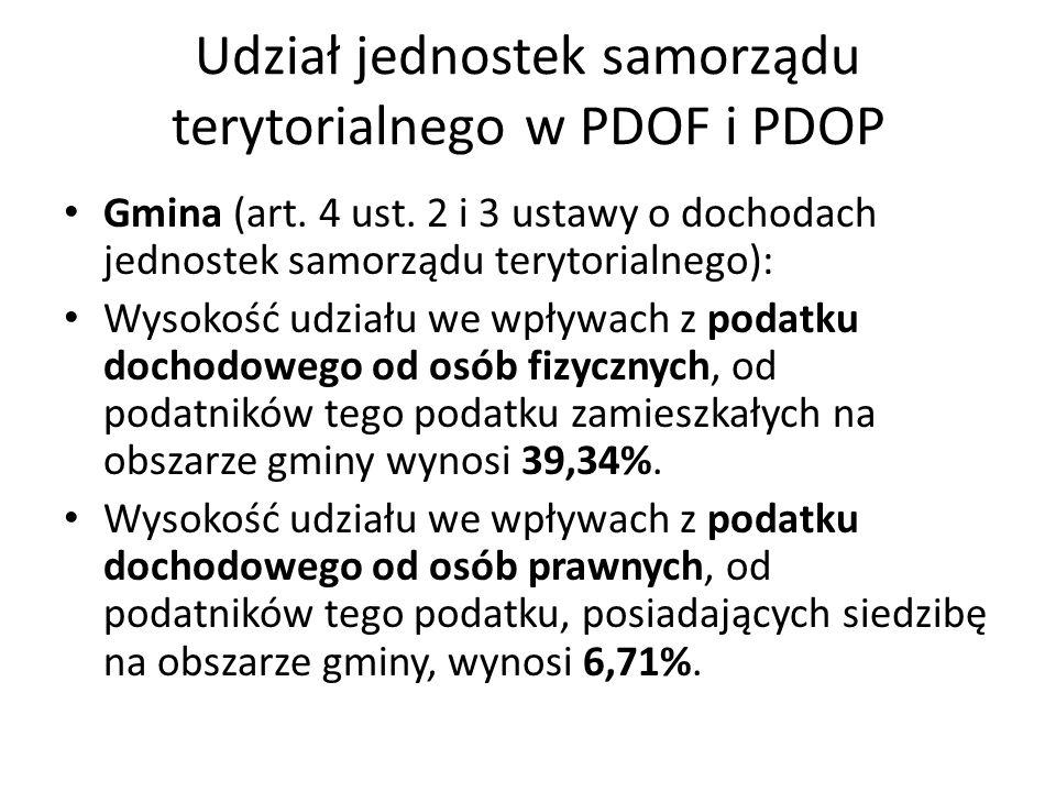 Udział jednostek samorządu terytorialnego w PDOF i PDOP Gmina (art. 4 ust. 2 i 3 ustawy o dochodach jednostek samorządu terytorialnego): Wysokość udzi
