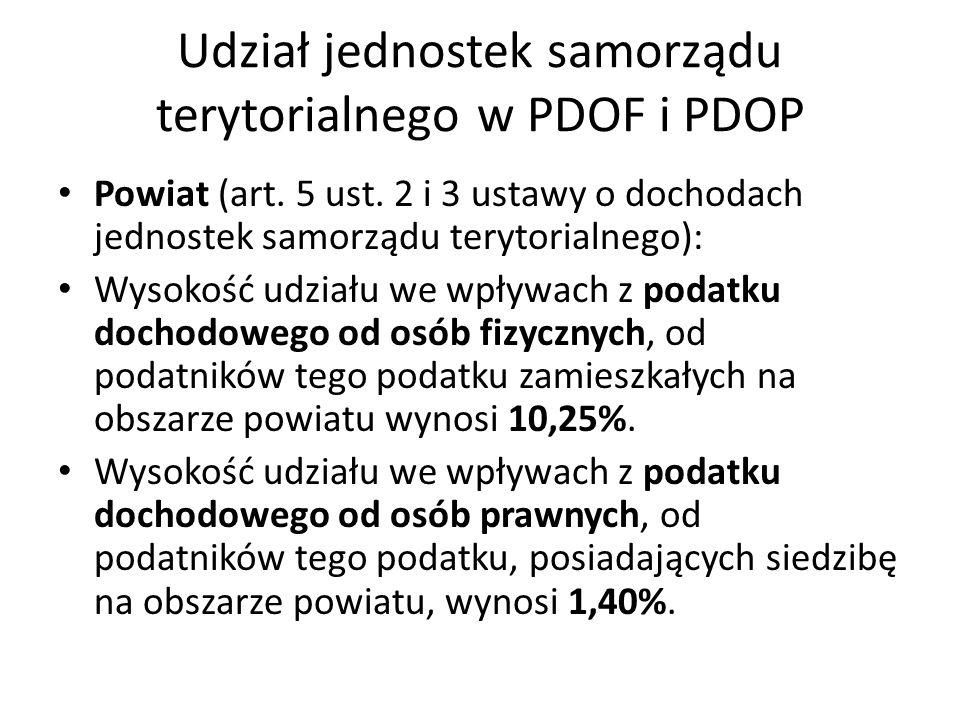 Udział jednostek samorządu terytorialnego w PDOF i PDOP Powiat (art. 5 ust. 2 i 3 ustawy o dochodach jednostek samorządu terytorialnego): Wysokość udz