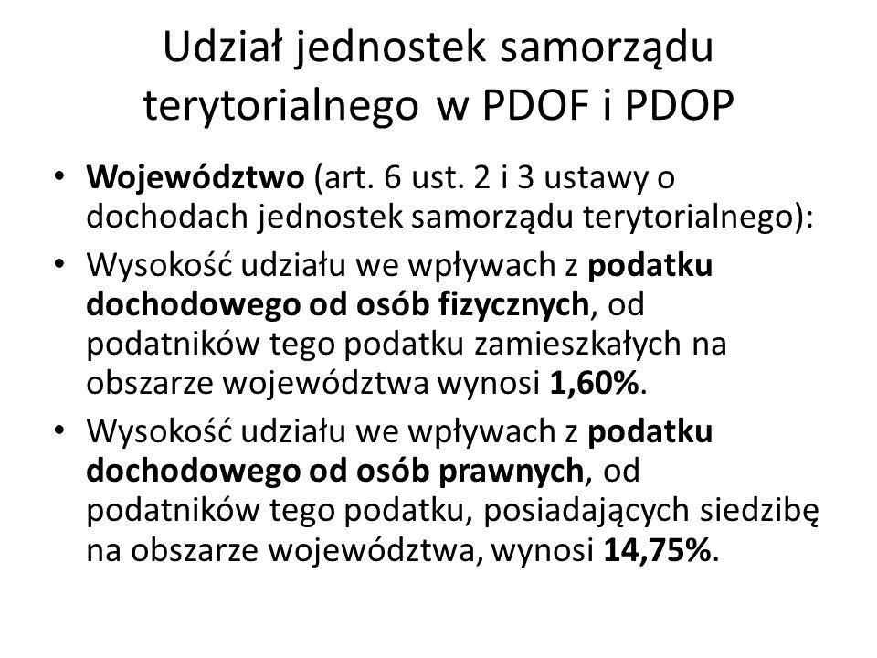 Udział jednostek samorządu terytorialnego w PDOF i PDOP Województwo (art. 6 ust. 2 i 3 ustawy o dochodach jednostek samorządu terytorialnego): Wysokoś