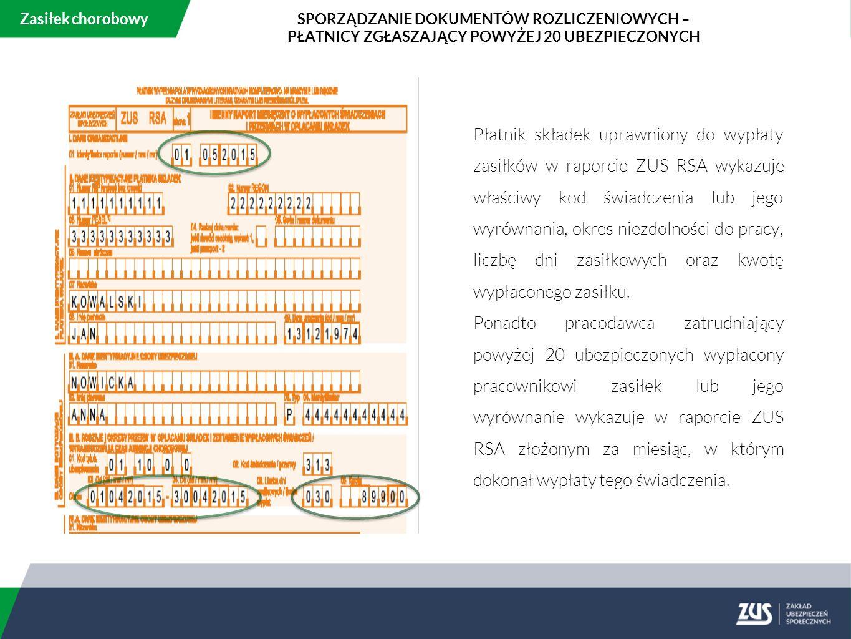 Zasiłek chorobowy SPORZĄDZANIE DOKUMENTÓW ROZLICZENIOWYCH – PŁATNICY ZGŁASZAJĄCY POWYŻEJ 20 UBEZPIECZONYCH Płatnik składek uprawniony do wypłaty zasiłków w raporcie ZUS RSA wykazuje właściwy kod świadczenia lub jego wyrównania, okres niezdolności do pracy, liczbę dni zasiłkowych oraz kwotę wypłaconego zasiłku.