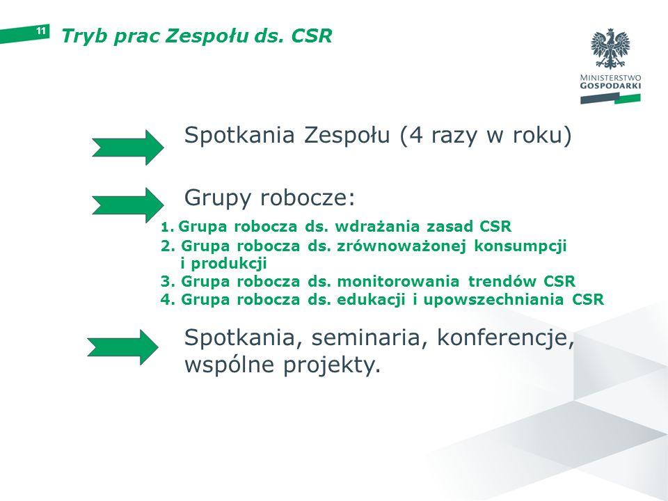 11 Tryb prac Zespołu ds. CSR Spotkania Zespołu (4 razy w roku) Grupy robocze: 1. Grupa robocza ds. wdrażania zasad CSR 2. Grupa robocza ds. zrównoważo