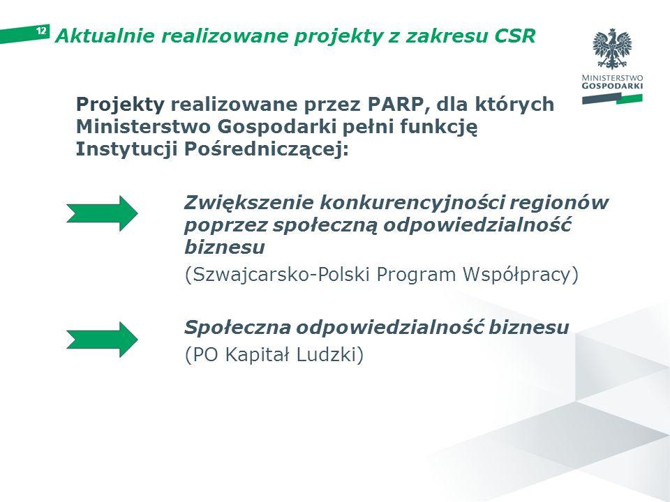 12 Aktualnie realizowane projekty z zakresu CSR Projekty realizowane przez PARP, dla których Ministerstwo Gospodarki pełni funkcję Instytucji Pośredni