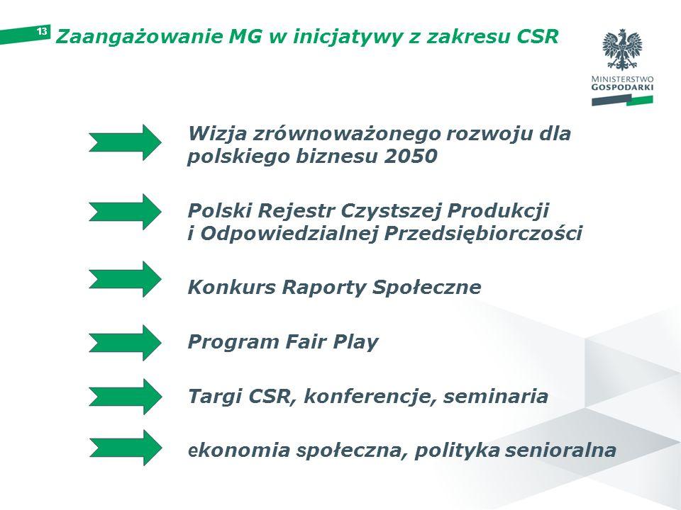 13 Zaangażowanie MG w inicjatywy z zakresu CSR Wizja zrównoważonego rozwoju dla polskiego biznesu 2050 Polski Rejestr Czystszej Produkcji i Odpowiedzi