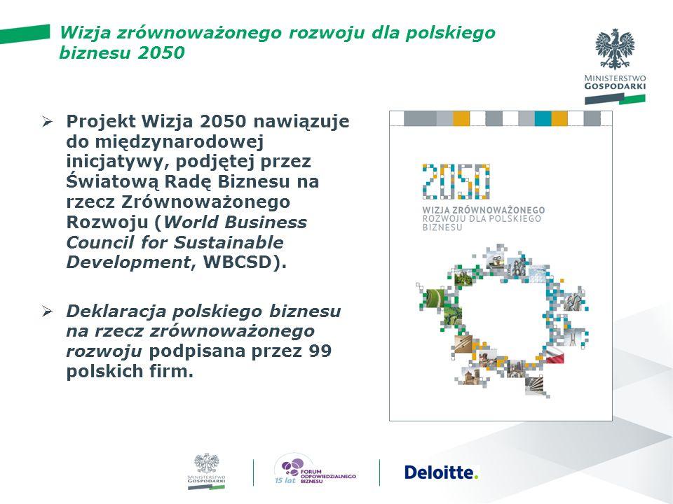  Projekt Wizja 2050 nawiązuje do międzynarodowej inicjatywy, podjętej przez Światową Radę Biznesu na rzecz Zrównoważonego Rozwoju (World Business Cou