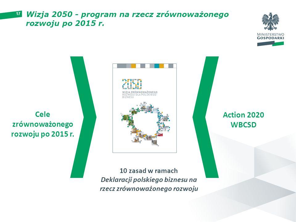 17 Cele zrównoważonego rozwoju po 2015 r. 10 zasad w ramach Deklaracji polskiego biznesu na rzecz zrównoważonego rozwoju Action 2020 WBCSD Wizja 2050