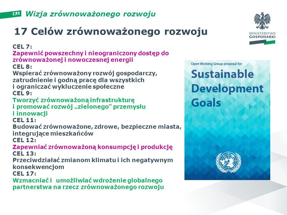 18 17 Celów zrównoważonego rozwoju CEL 7: Zapewnić powszechny i nieograniczony dostęp do zrównoważonej i nowoczesnej energii CEL 8: Wspierać zrównoważ