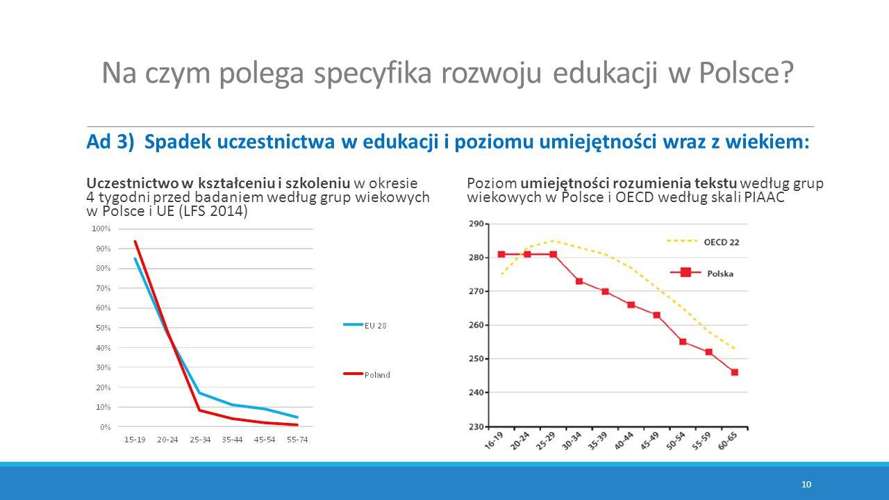 Na czym polega specyfika rozwoju edukacji w Polsce? Ad 3) Spadek uczestnictwa w edukacji i poziomu umiejętności wraz z wiekiem: 10 Uczestnictwo w kszt