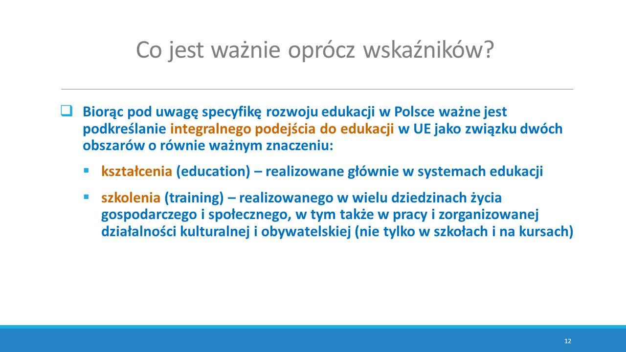 Co jest ważnie oprócz wskaźników?  Biorąc pod uwagę specyfikę rozwoju edukacji w Polsce ważne jest podkreślanie integralnego podejścia do edukacji w