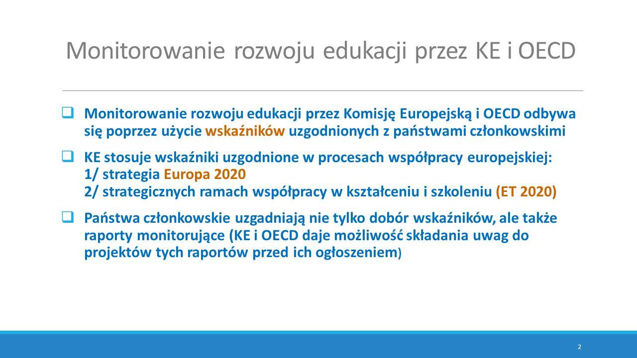 Monitorowanie rozwoju edukacji przez KE i OECD  Monitorowanie rozwoju edukacji przez Komisję Europejską i OECD odbywa się poprzez użycie wskaźników uzgodnionych z państwami członkowskimi  KE stosuje wskaźniki uzgodnione w procesach współpracy europejskiej: 1/ strategia Europa 2020 2/ strategicznych ramach współpracy w kształceniu i szkoleniu (ET 2020)  Państwa członkowskie uzgadniają nie tylko dobór wskaźników, ale także raporty monitorujące (KE i OECD daje możliwość składania uwag do projektów tych raportów przed ich ogłoszeniem ) 2