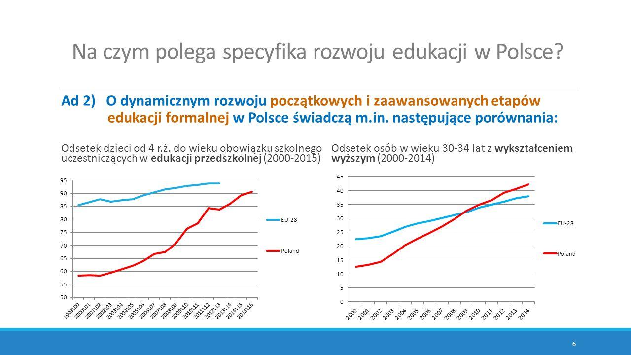Na czym polega specyfika rozwoju edukacji w Polsce? Ad 2) O dynamicznym rozwoju początkowych i zaawansowanych etapów edukacji formalnej w Polsce świad