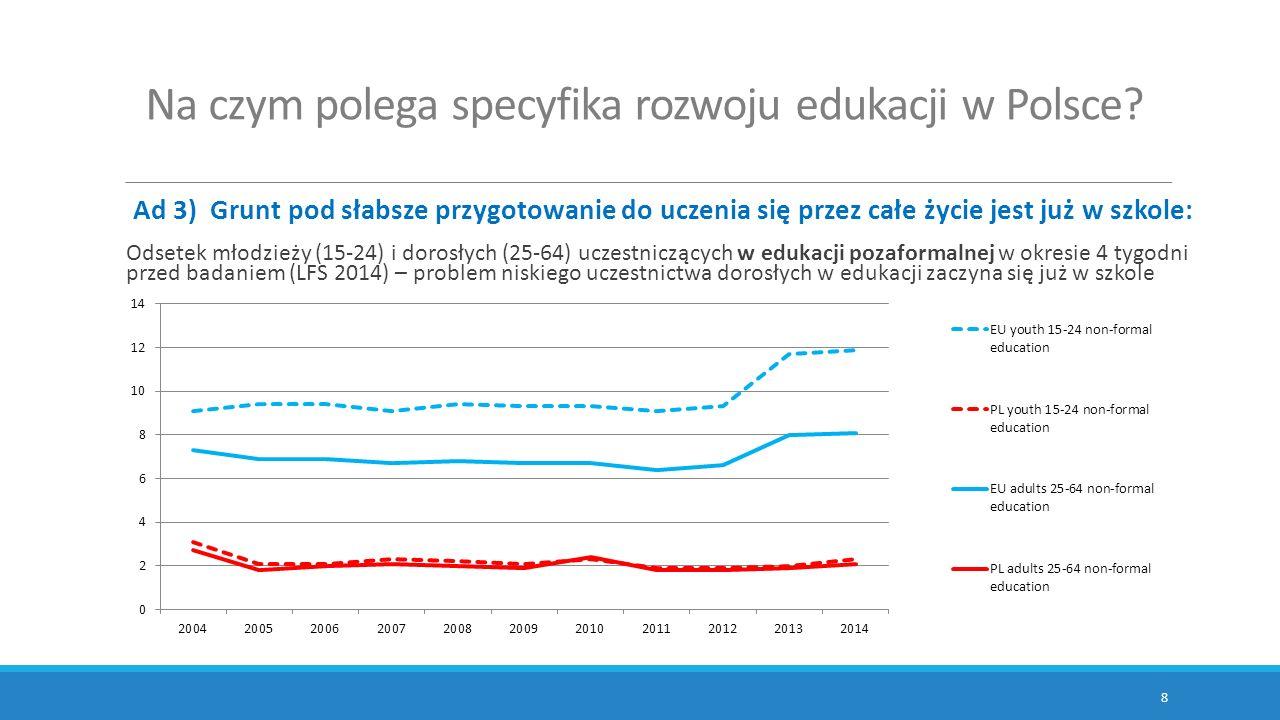 Na czym polega specyfika rozwoju edukacji w Polsce? Ad 3) Grunt pod słabsze przygotowanie do uczenia się przez całe życie jest już w szkole: 8 Odsetek