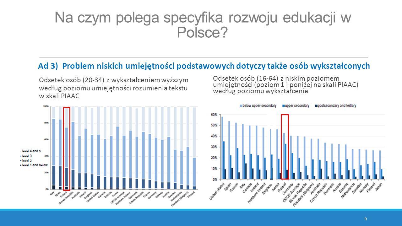 Na czym polega specyfika rozwoju edukacji w Polsce? Ad 3) Problem niskich umiejętności podstawowych dotyczy także osób wykształconych 9 Odsetek osób (