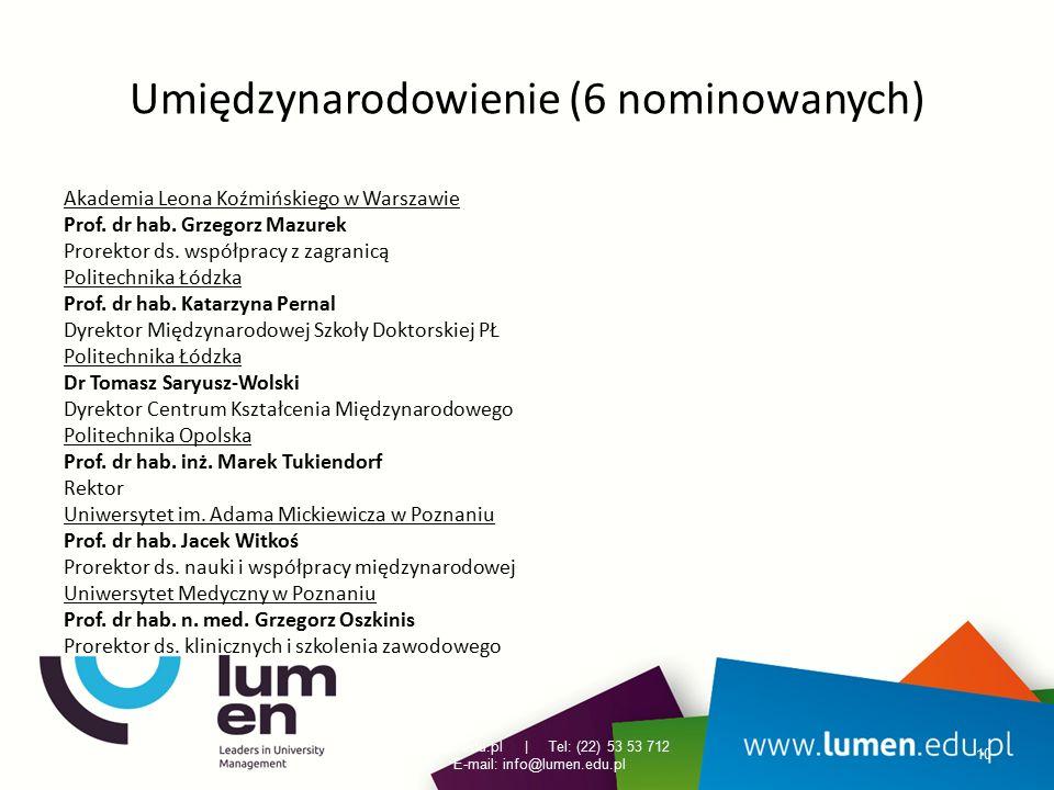 Umiędzynarodowienie (6 nominowanych) Akademia Leona Koźmińskiego w Warszawie Prof. dr hab. Grzegorz Mazurek Prorektor ds. współpracy z zagranicą Polit