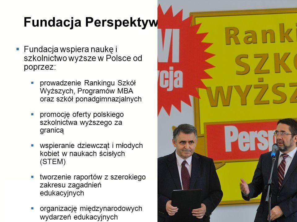 Fundacja Perspektywy 14 www.lumen.edu.pl | Tel: (22) 53 53 712 | E-mail: info@lumen.edu.pl  Fundacja wspiera naukę i szkolnictwo wyższe w Polsce od p
