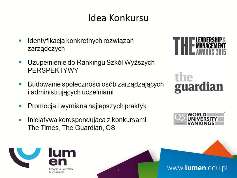 Idea Konkursu 2 www.lumen.edu.pl | Tel: (22) 53 53 712 | E-mail: info@lumen.edu.pl  Identyfikacja konkretnych rozwiązań zarządczych  Uzupełnienie do Rankingu Szkół Wyższych PERSPEKTYWY  Budowanie społeczności osób zarządzających i administrujących uczelniami  Promocja i wymiana najlepszych praktyk  Inicjatywa korespondująca z konkursami The Times, The Guardian, QS