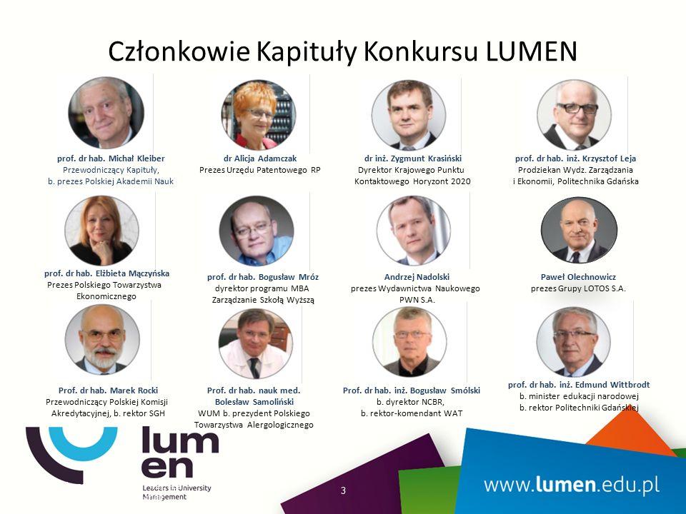 Członkowie Kapituły Konkursu LUMEN www.lumen.edu.pl | Tel: (22) 53 53 712 | E-mail: info@lumen.edu.pl 3 prof. dr hab. Michał Kleiber Przewodniczący Ka