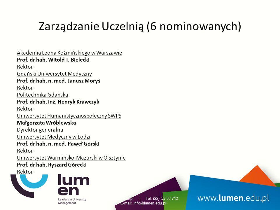 Zarządzanie Uczelnią (6 nominowanych) Akademia Leona Koźmińskiego w Warszawie Prof. dr hab. Witold T. Bielecki Rektor Gdański Uniwersytet Medyczny Pro