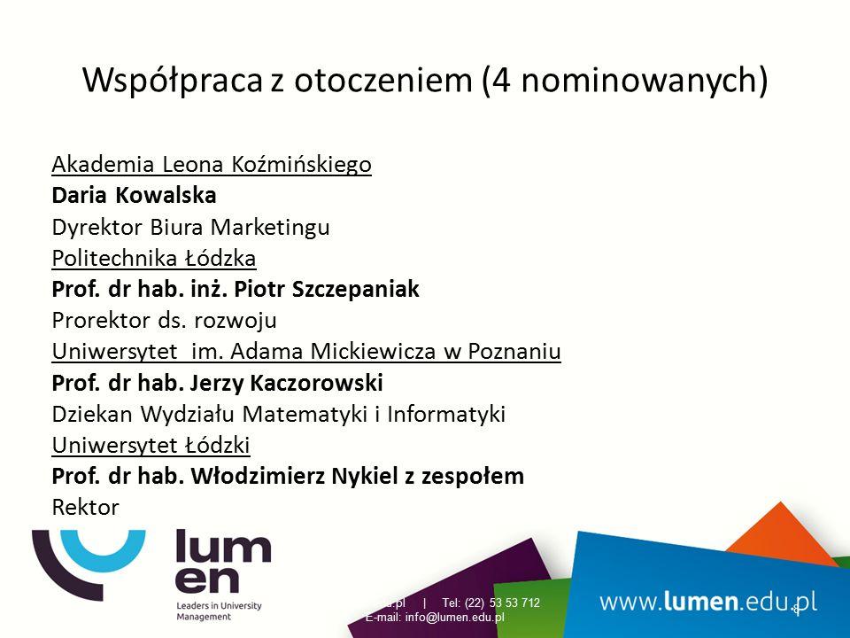 Współpraca z otoczeniem (4 nominowanych) Akademia Leona Koźmińskiego Daria Kowalska Dyrektor Biura Marketingu Politechnika Łódzka Prof. dr hab. inż. P