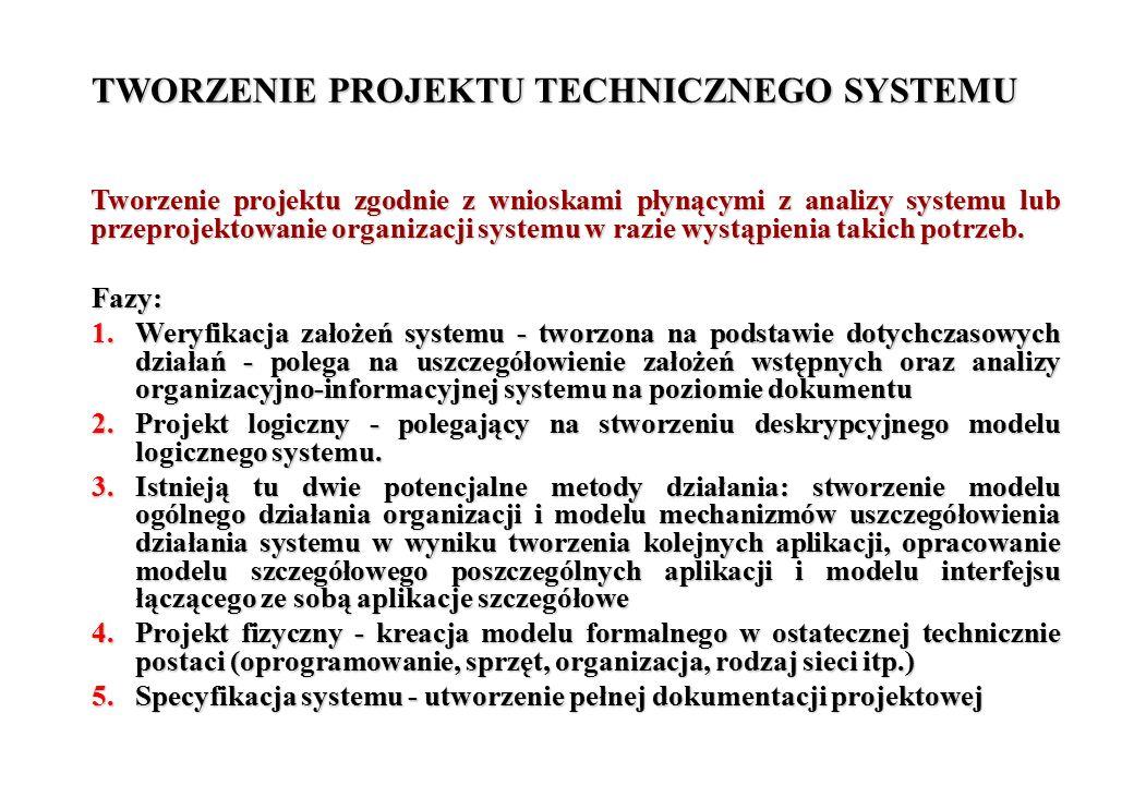 TWORZENIE PROJEKTU TECHNICZNEGO SYSTEMU Tworzenie projektu zgodnie z wnioskami płynącymi z analizy systemu lub przeprojektowanie organizacji systemu w