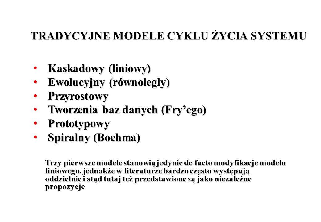 TRADYCYJNE MODELE CYKLU ŻYCIA SYSTEMU Kaskadowy (liniowy) Ewolucyjny (równoległy) Ewolucyjny (równoległy) Przyrostowy Przyrostowy Tworzenia baz danych