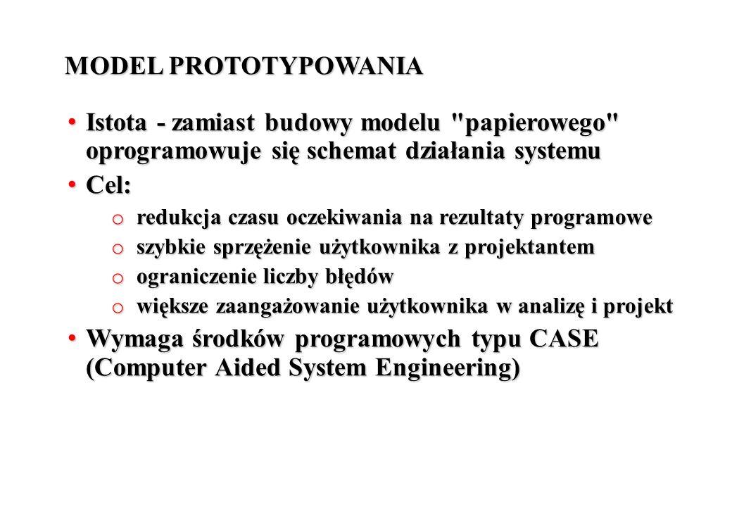 MODEL PROTOTYPOWANIA Istota - zamiast budowy modelu