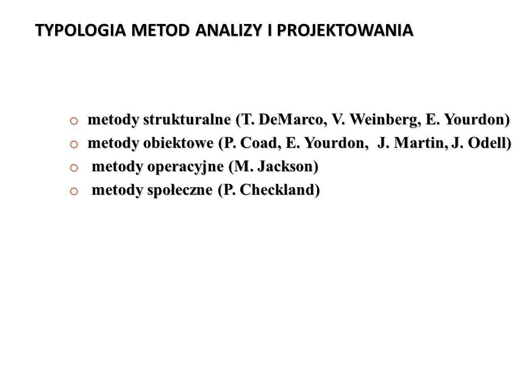 TYPOLOGIA METOD ANALIZY I PROJEKTOWANIA o metody strukturalne (T. DeMarco, V. Weinberg, E. Yourdon) o metody obiektowe (P. Coad, E. Yourdon, J. Martin