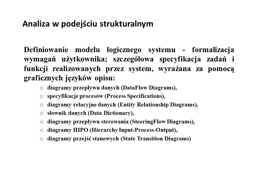 Analiza w podejściu strukturalnym Definiowanie modelu logicznego systemu - formalizacja wymagań użytkownika; szczegółowa specyfikacja zadań i funkcji