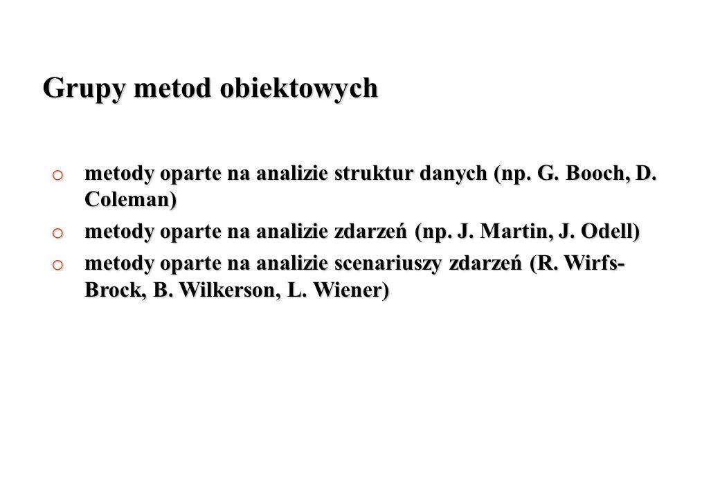Grupy metod obiektowych o metody oparte na analizie struktur danych (np. G. Booch, D. Coleman) o metody oparte na analizie zdarzeń (np. J. Martin, J.