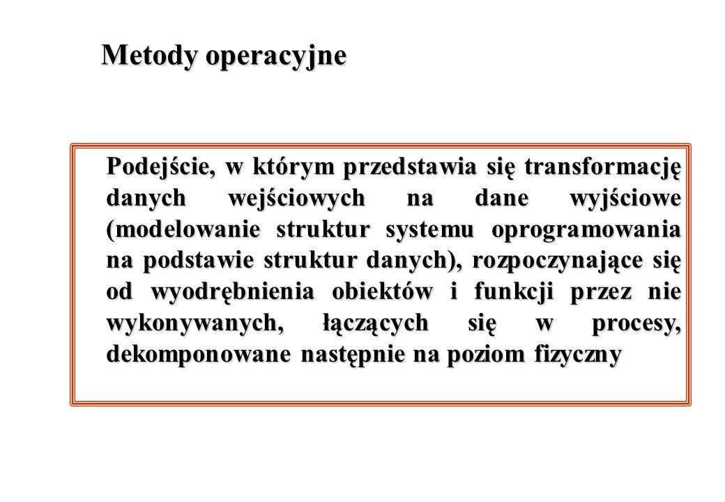 Metody operacyjne Podejście, w którym przedstawia się transformację danych wejściowych na dane wyjściowe (modelowanie struktur systemu oprogramowania