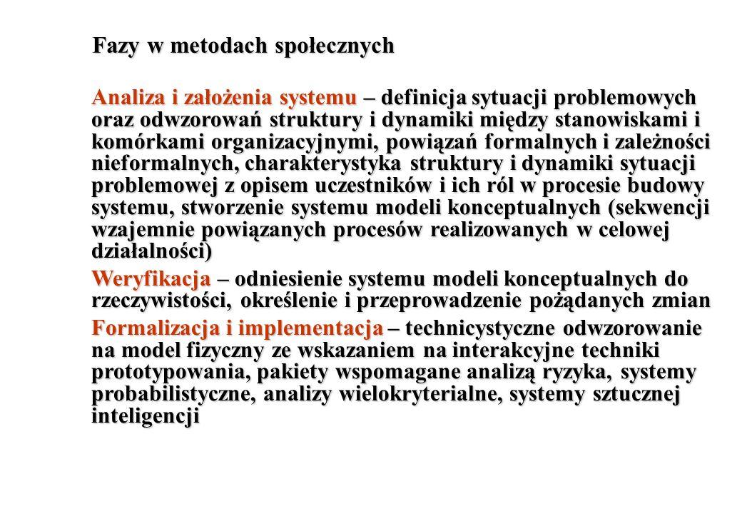 Fazy w metodach społecznych Analiza i założenia systemu – definicja sytuacji problemowych oraz odwzorowań struktury i dynamiki między stanowiskami i k
