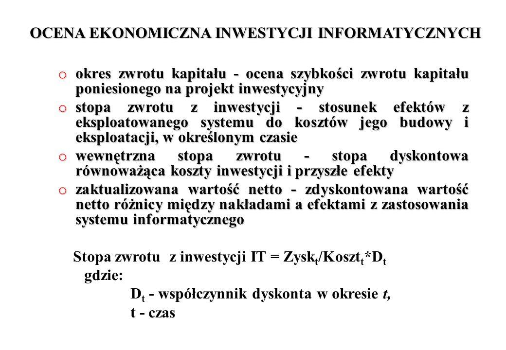 OCENA EKONOMICZNA INWESTYCJI INFORMATYCZNYCH o okres zwrotu kapitału - ocena szybkości zwrotu kapitału poniesionego na projekt inwestycyjny o stopa zw