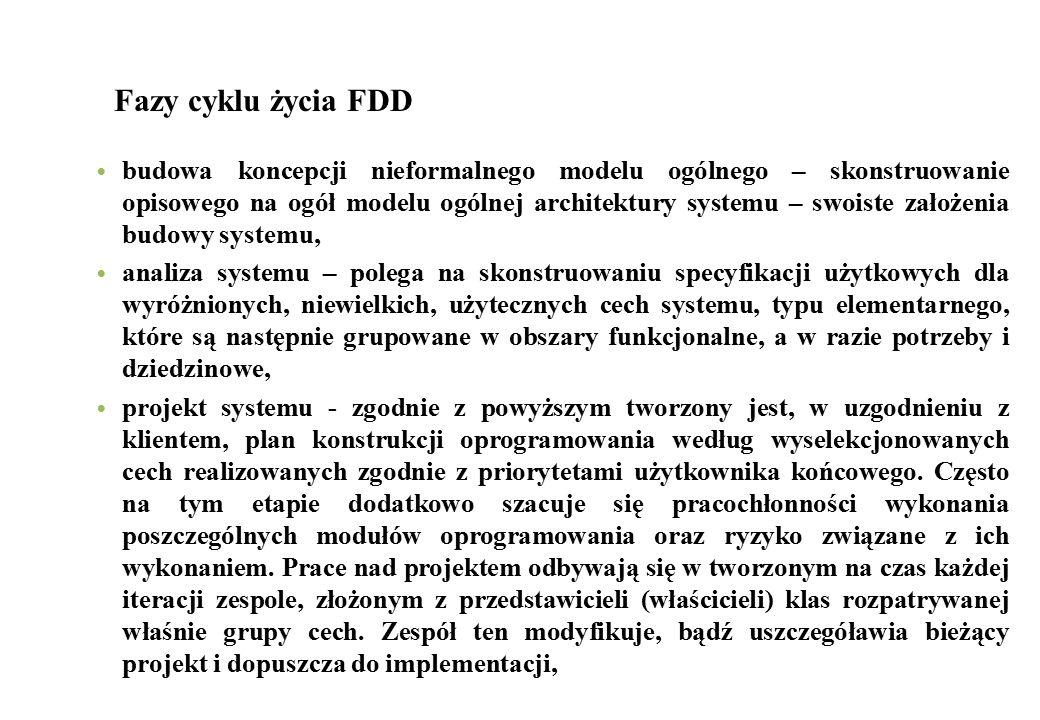 Fazy cyklu życia FDD budowa koncepcji nieformalnego modelu ogólnego – skonstruowanie opisowego na ogół modelu ogólnej architektury systemu – swoiste z