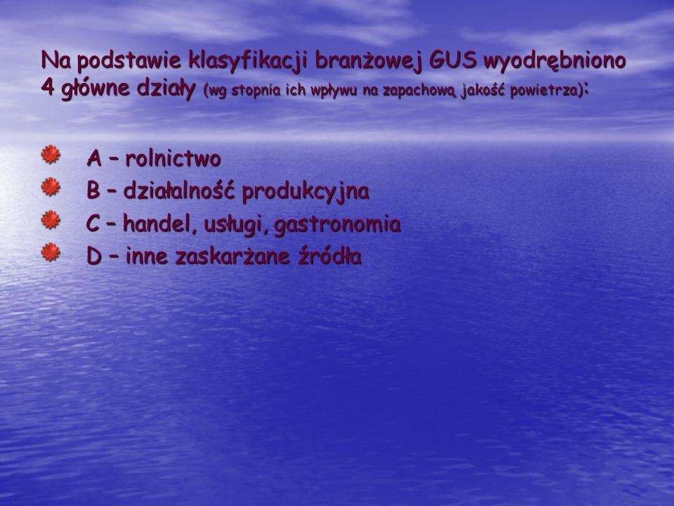 Na podstawie klasyfikacji branżowej GUS wyodrębniono 4 główne działy (wg stopnia ich wpływu na zapachową jakość powietrza) : A – rolnictwo B – działal