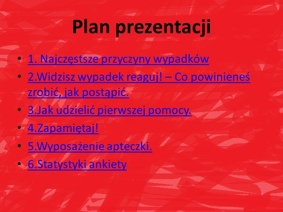 Plan prezentacji 1. Najczęstsze przyczyny wypadków 2.Widzisz wypadek reaguj! – Co powinieneś zrobić, jak postąpić. 2.Widzisz wypadek reaguj! – Co powi