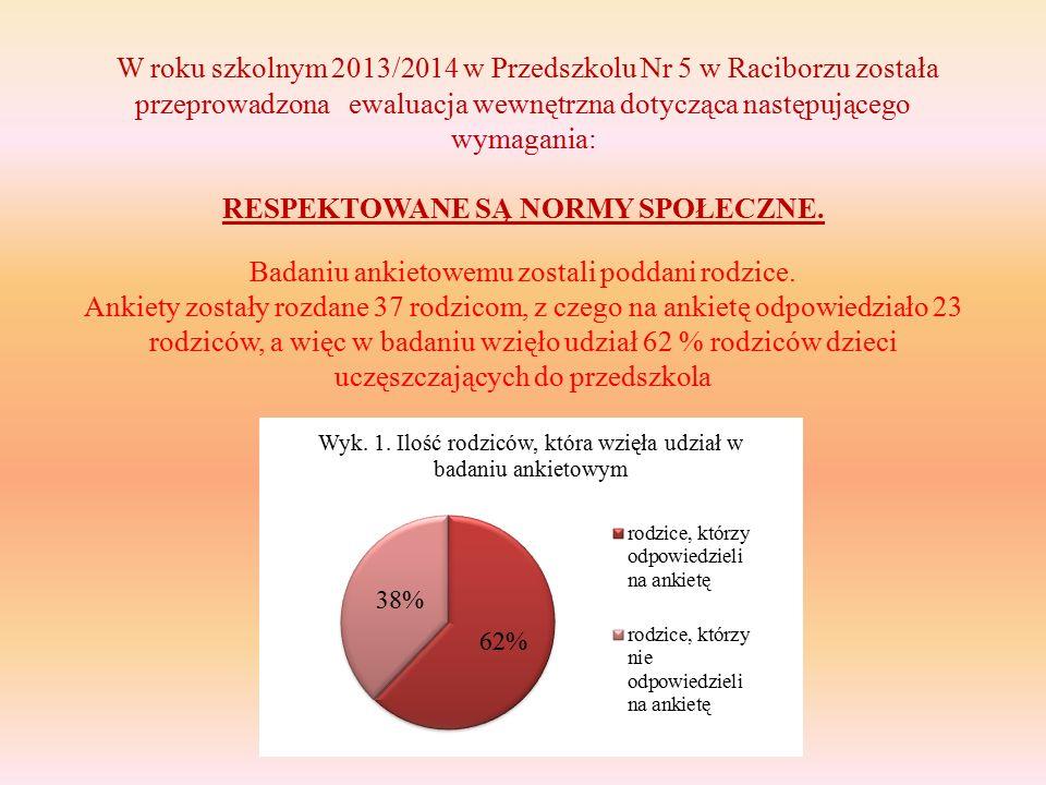 W roku szkolnym 2013/2014 w Przedszkolu Nr 5 w Raciborzu została przeprowadzona ewaluacja wewnętrzna dotycząca następującego wymagania: RESPEKTOWANE SĄ NORMY SPOŁECZNE.