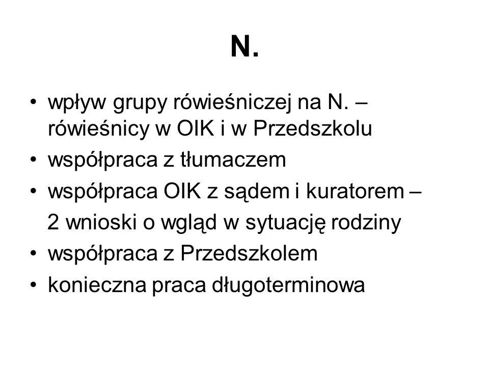 N. wpływ grupy rówieśniczej na N. – rówieśnicy w OIK i w Przedszkolu współpraca z tłumaczem współpraca OIK z sądem i kuratorem – 2 wnioski o wgląd w s