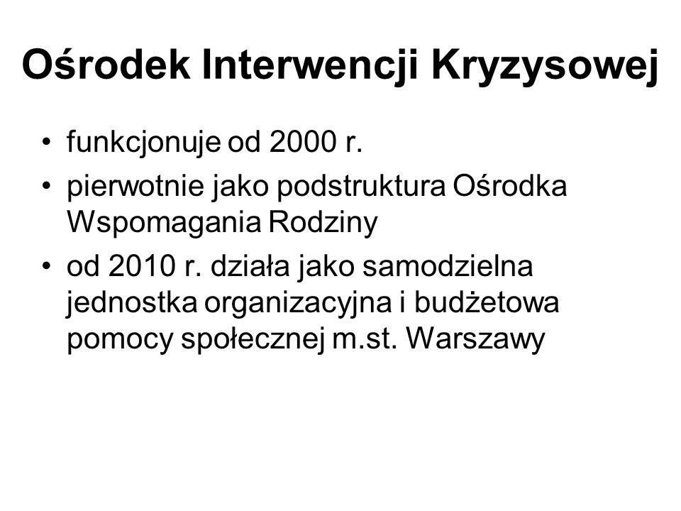 Ośrodek Interwencji Kryzysowej funkcjonuje od 2000 r. pierwotnie jako podstruktura Ośrodka Wspomagania Rodziny od 2010 r. działa jako samodzielna jedn