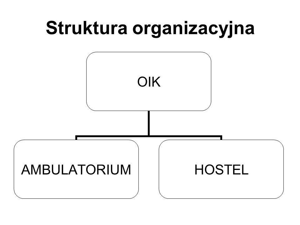 Struktura organizacyjna OIK AMBULATORIUMHOSTEL