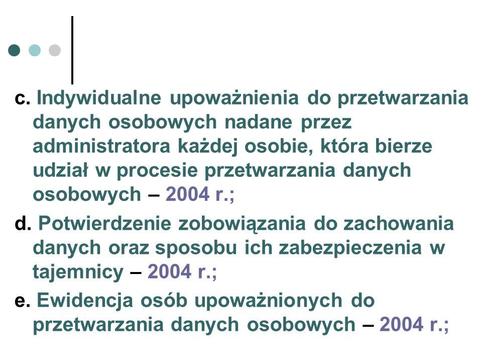 c. Indywidualne upoważnienia do przetwarzania danych osobowych nadane przez administratora każdej osobie, która bierze udział w procesie przetwarzania