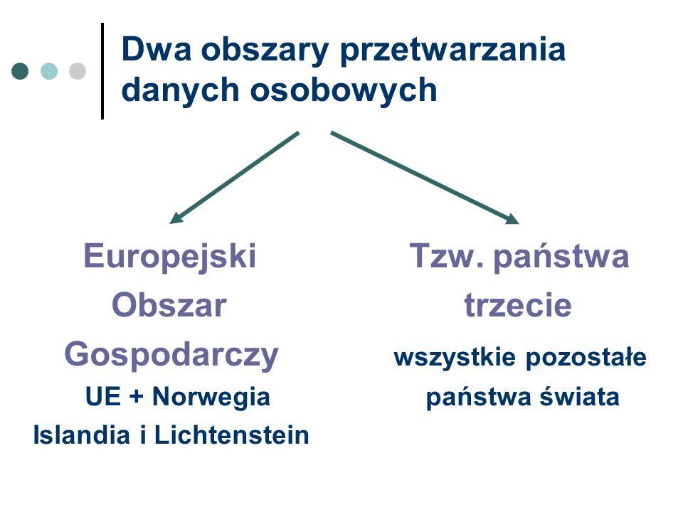 Dwa obszary przetwarzania danych osobowych Europejski Tzw. państwa Obszar trzecie Gospodarczy wszystkie pozostałe UE + Norwegia państwa świata Islandi