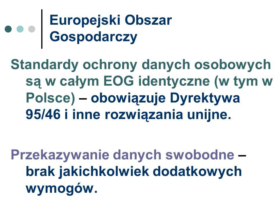Europejski Obszar Gospodarczy Standardy ochrony danych osobowych są w całym EOG identyczne (w tym w Polsce) – obowiązuje Dyrektywa 95/46 i inne rozwią