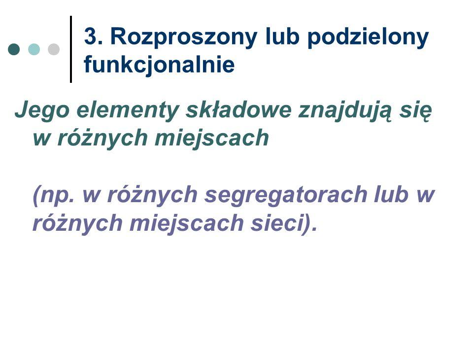 3. Rozproszony lub podzielony funkcjonalnie Jego elementy składowe znajdują się w różnych miejscach (np. w różnych segregatorach lub w różnych miejsca