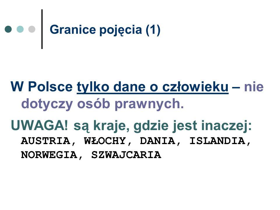 Granice pojęcia (1) W Polsce tylko dane o człowieku – nie dotyczy osób prawnych. UWAGA! są kraje, gdzie jest inaczej: AUSTRIA, WŁOCHY, DANIA, ISLANDIA
