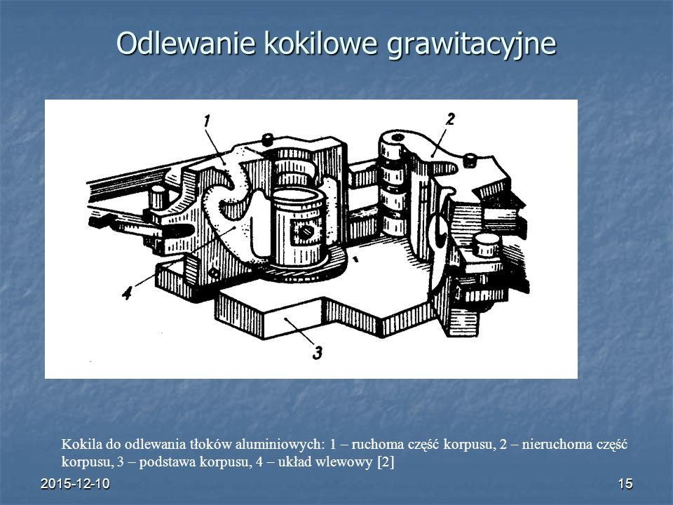 2015-12-1015 Odlewanie kokilowe grawitacyjne Kokila do odlewania tłoków aluminiowych: 1 – ruchoma część korpusu, 2 – nieruchoma część korpusu, 3 – pod