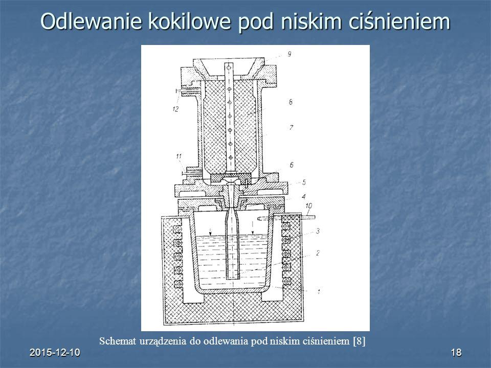 2015-12-1018 Odlewanie kokilowe pod niskim ciśnieniem Schemat urządzenia do odlewania pod niskim ciśnieniem [8]