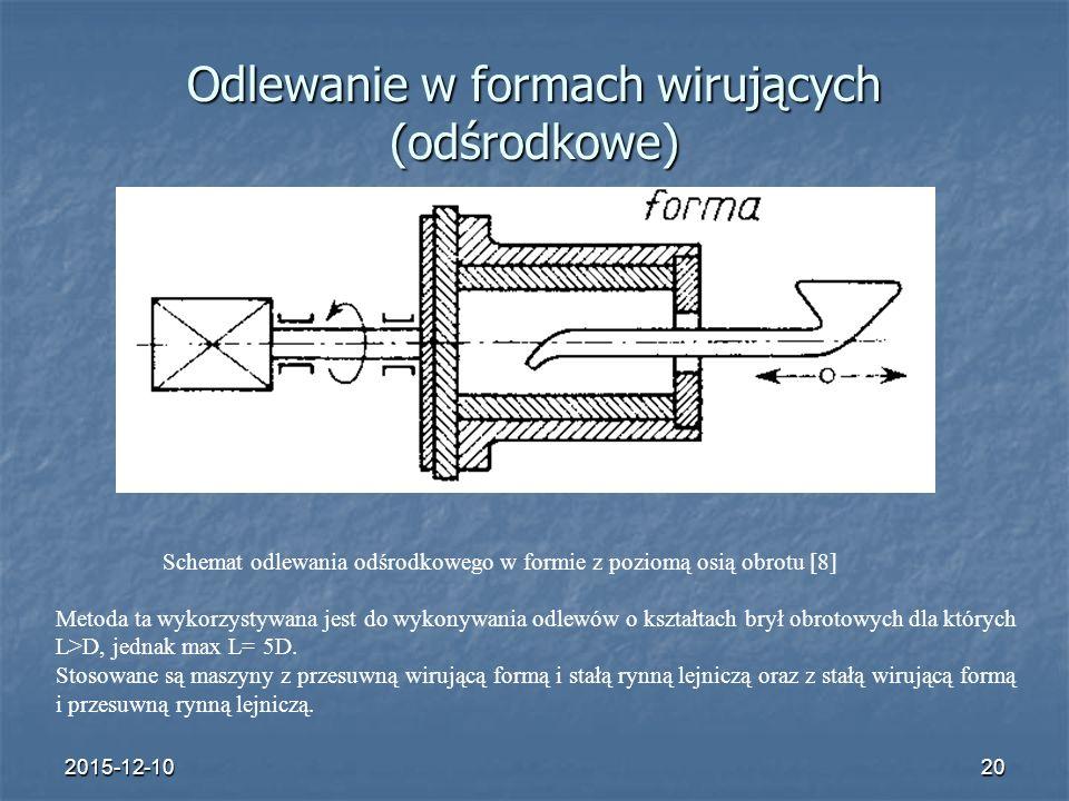 2015-12-1020 Odlewanie w formach wirujących (odśrodkowe) Schemat odlewania odśrodkowego w formie z poziomą osią obrotu [8] Metoda ta wykorzystywana je