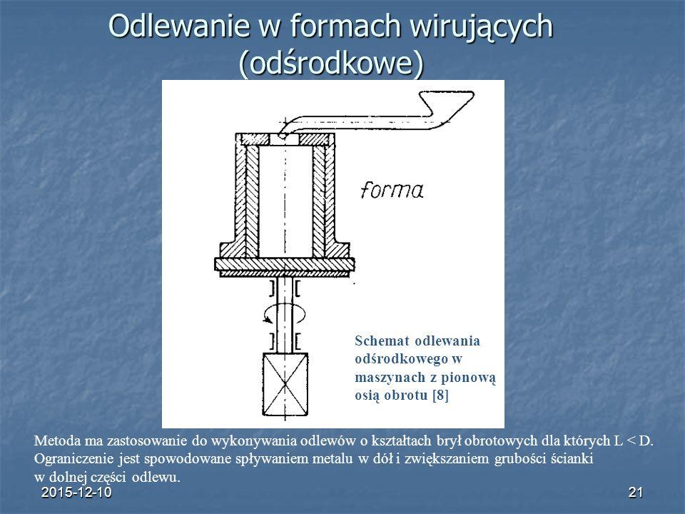 2015-12-1021 Odlewanie w formach wirujących (odśrodkowe) Schemat odlewania odśrodkowego w maszynach z pionową osią obrotu [8] Metoda ma zastosowanie d