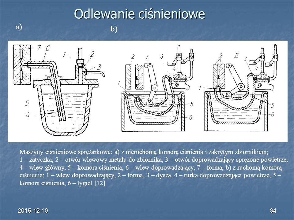 2015-12-1034 Odlewanie ciśnieniowe a) b) Maszyny ciśnieniowe sprężarkowe: a) z nieruchomą komorą ciśnienia i zakrytym zbiornikiem; 1 – zatyczka, 2 – o