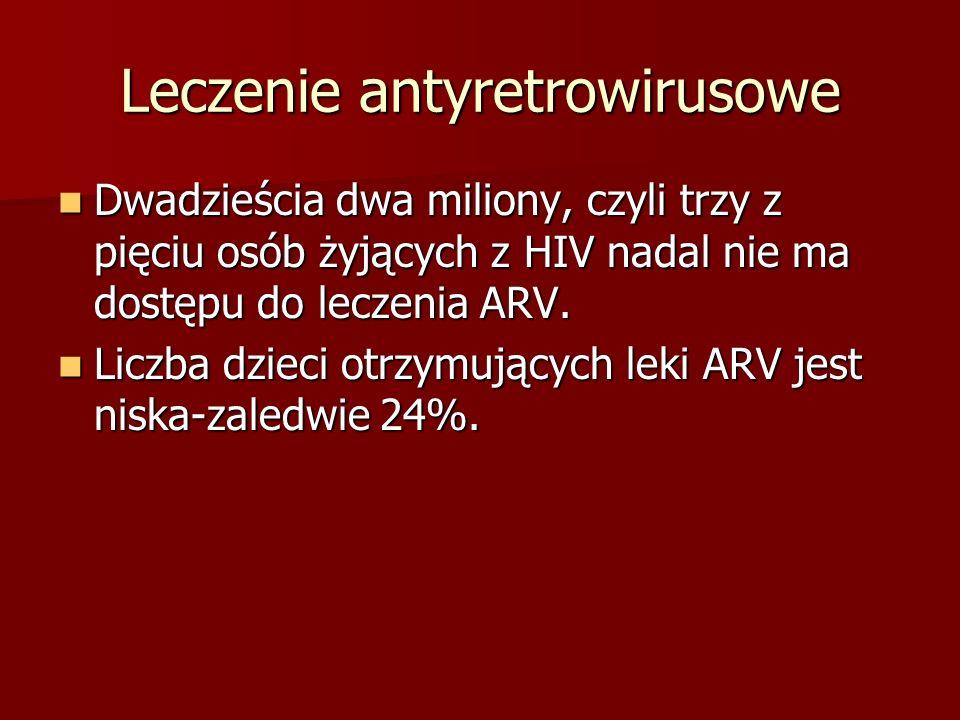 Leczenie antyretrowirusowe Dwadzieścia dwa miliony, czyli trzy z pięciu osób żyjących z HIV nadal nie ma dostępu do leczenia ARV. Dwadzieścia dwa mili